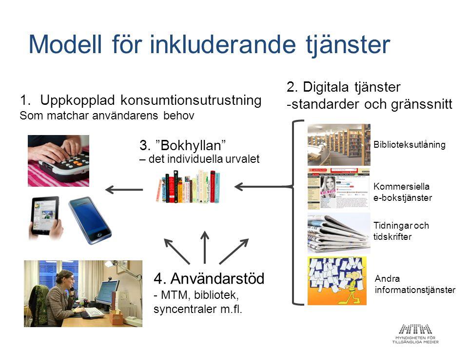 """Modell för inkluderande tjänster 1. Uppkopplad konsumtionsutrustning Som matchar användarens behov 3. """"Bokhyllan"""" – det individuella urvalet 4. Använd"""