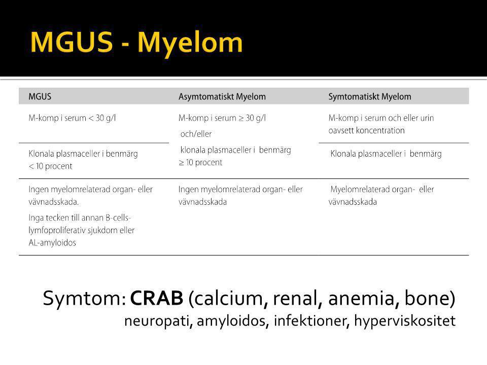 Symtom: CRAB (calcium, renal, anemia, bone) neuropati, amyloidos, infektioner, hyperviskositet