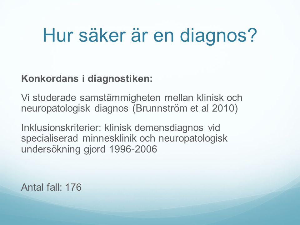 Hur säker är en diagnos? Konkordans i diagnostiken: Vi studerade samstämmigheten mellan klinisk och neuropatologisk diagnos (Brunnström et al 2010) In