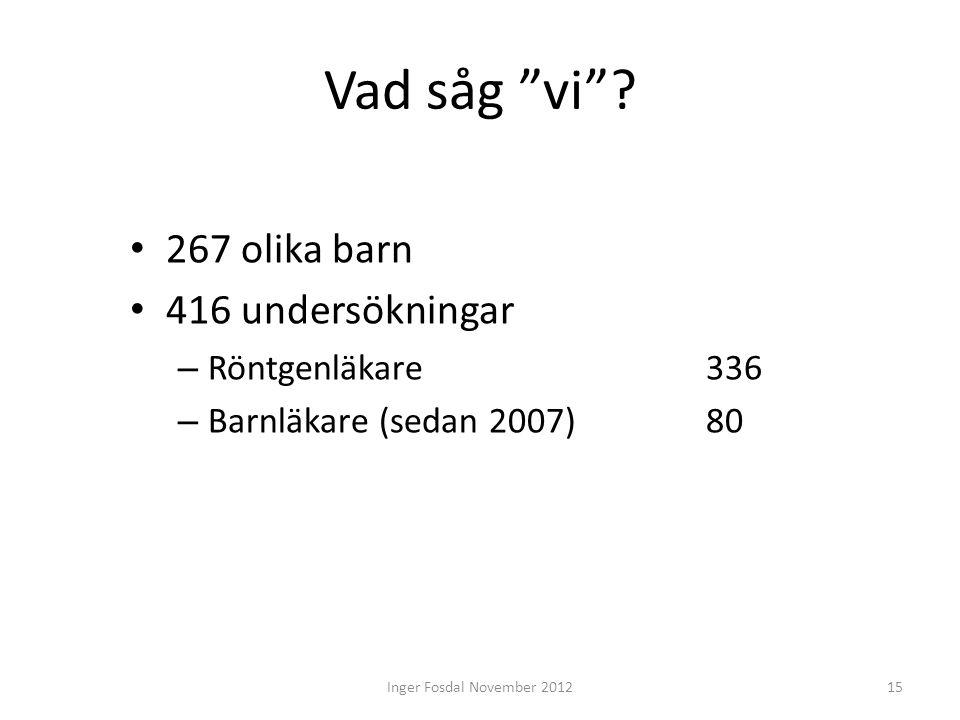 """Vad såg """"vi""""? • 267 olika barn • 416 undersökningar – Röntgenläkare 336 – Barnläkare (sedan 2007) 80 Inger Fosdal November 201215"""