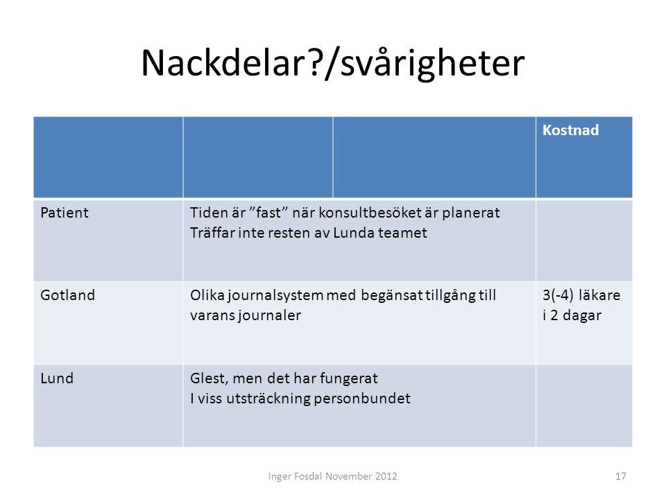 """Nackdelar?/svårigheter Kostnad PatientTiden är """"fast"""" när konsultbesöket är planerat Träffar inte resten av Lunda teamet GotlandOlika journalsystem me"""