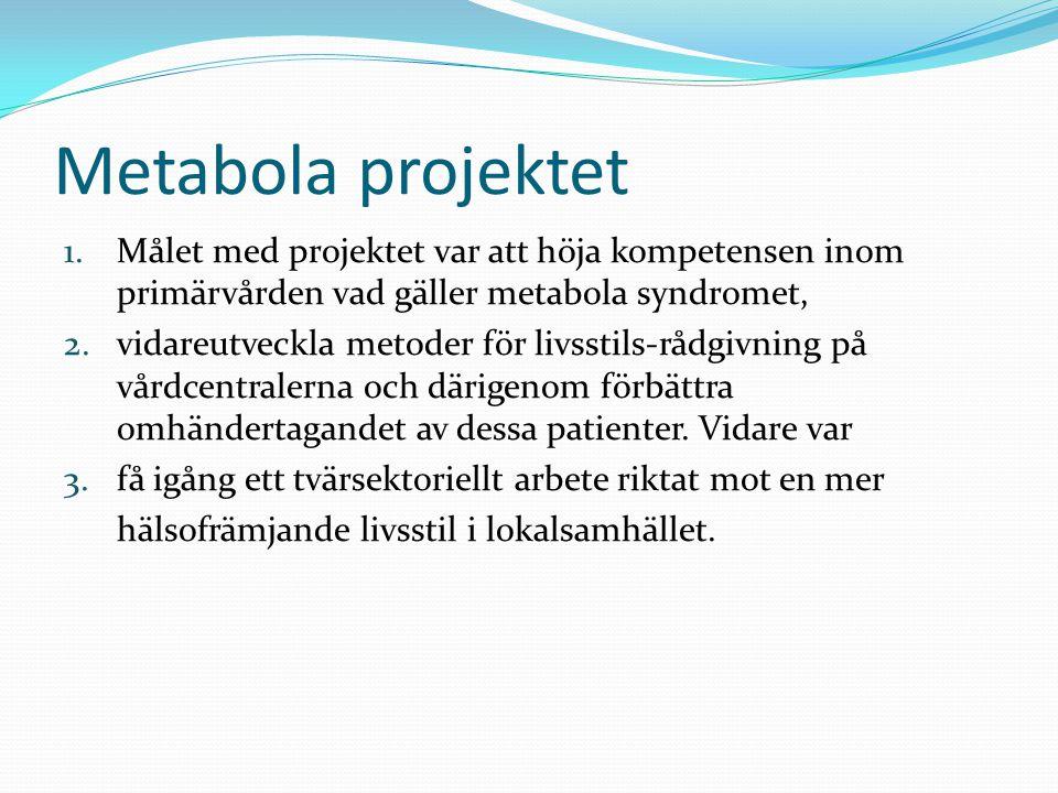 Metabola projektet 1.Målet med projektet var att höja kompetensen inom primärvården vad gäller metabola syndromet, 2.vidareutveckla metoder för livsstils-rådgivning på vårdcentralerna och därigenom förbättra omhändertagandet av dessa patienter.