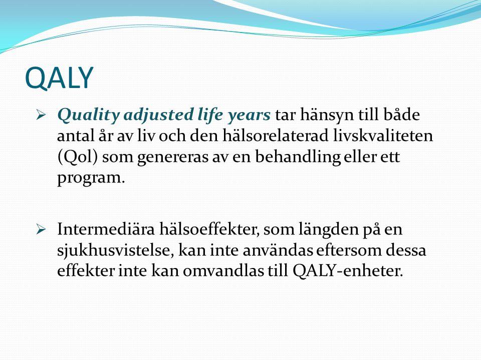 QALY  Quality adjusted life years tar hänsyn till både antal år av liv och den hälsorelaterad livskvaliteten (Qol) som genereras av en behandling eller ett program.