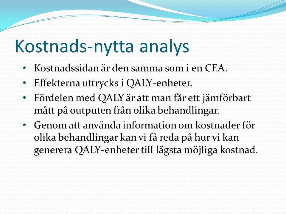 • Kostnadssidan är den samma som i en CEA.• Effekterna uttrycks i QALY-enheter.