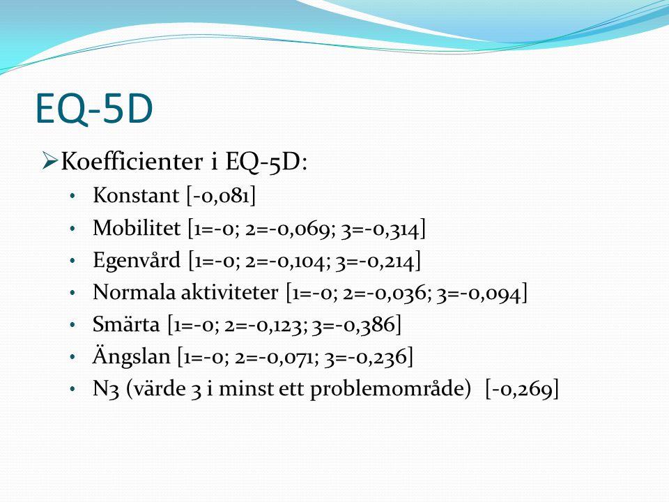 Koefficienter i EQ-5D: • Konstant [-0,081] • Mobilitet [1=-0; 2=-0,069; 3=-0,314] • Egenvård [1=-0; 2=-0,104; 3=-0,214] • Normala aktiviteter [1=-0; 2=-0,036; 3=-0,094] • Smärta [1=-0; 2=-0,123; 3=-0,386] • Ängslan [1=-0; 2=-0,071; 3=-0,236] • N3 (värde 3 i minst ett problemområde) [-0,269] EQ-5D