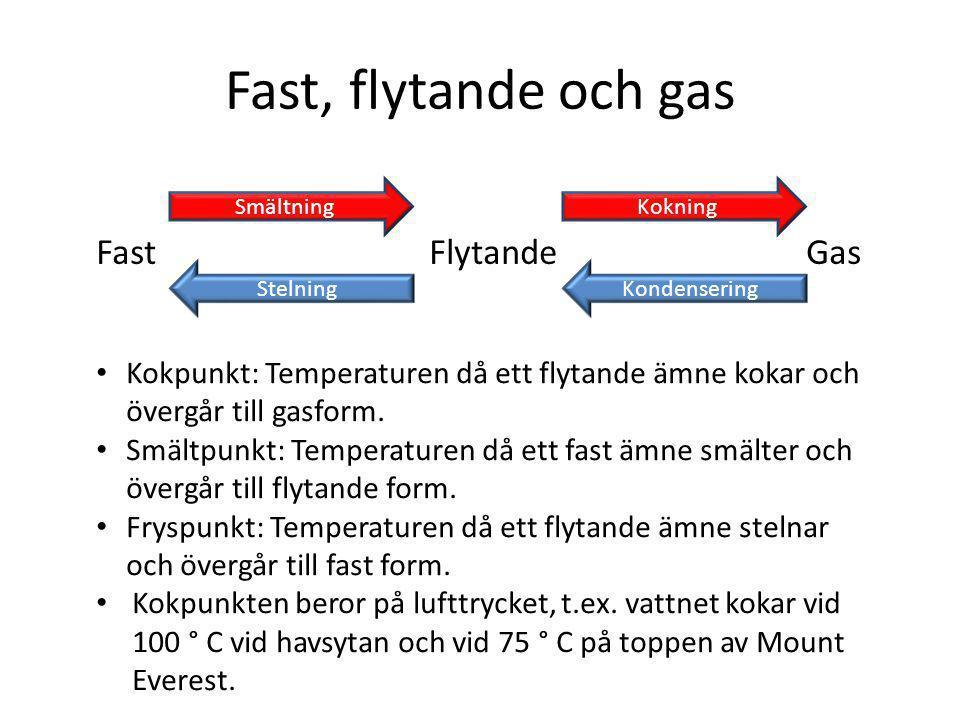 Fast, flytande och gas Fast Flytande Gas SmältningKokning KondenseringStelning • Kokpunkt: Temperaturen då ett flytande ämne kokar och övergår till gasform.
