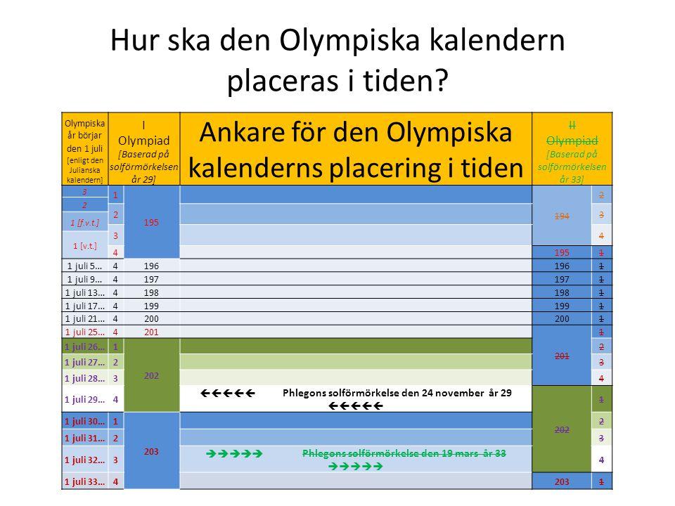 Hur ska den Olympiska kalendern placeras i tiden.