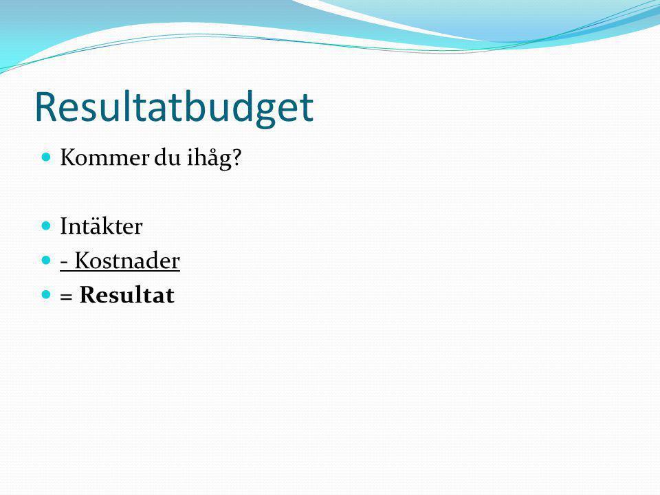Resultatbudget  Kommer du ihåg?  Intäkter  - Kostnader  = Resultat