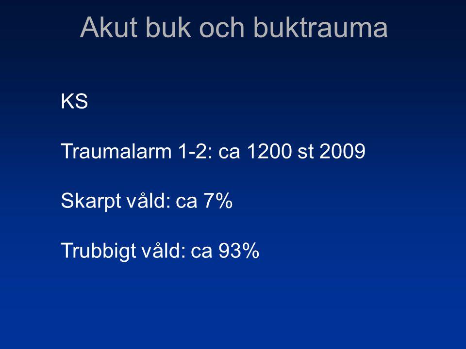 KS Traumalarm 1-2: ca 1200 st 2009 Skarpt våld: ca 7% Trubbigt våld: ca 93%