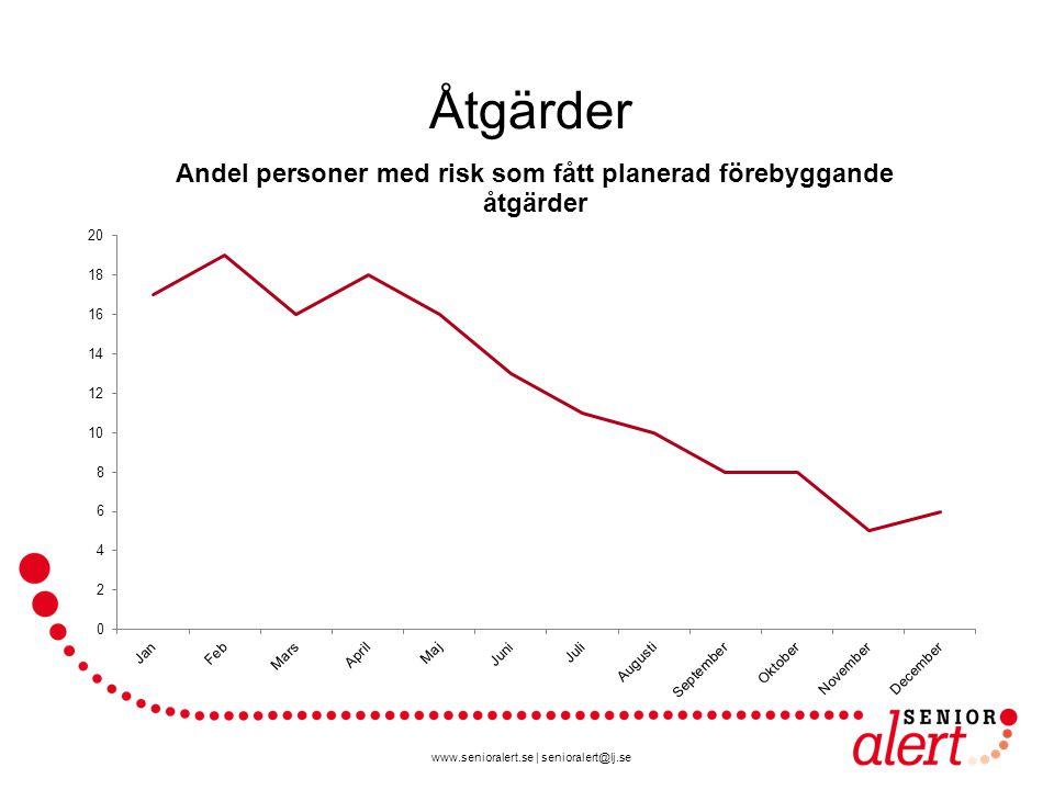www.senioralert.se | senioralert@lj.se Åtgärder