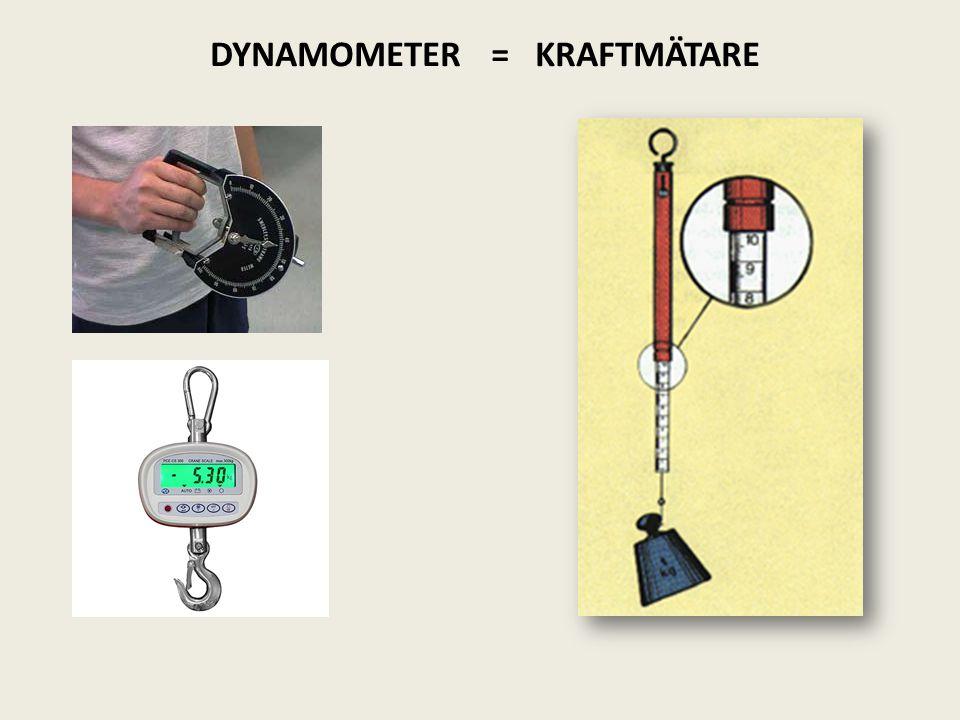 DYNAMOMETER = KRAFTMÄTARE