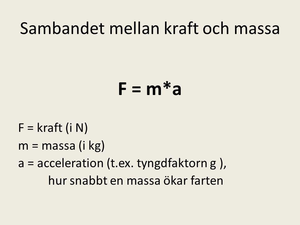 Sambandet mellan kraft och massa F = m*a F = kraft (i N) m = massa (i kg) a = acceleration (t.ex. tyngdfaktorn g ), hur snabbt en massa ökar farten