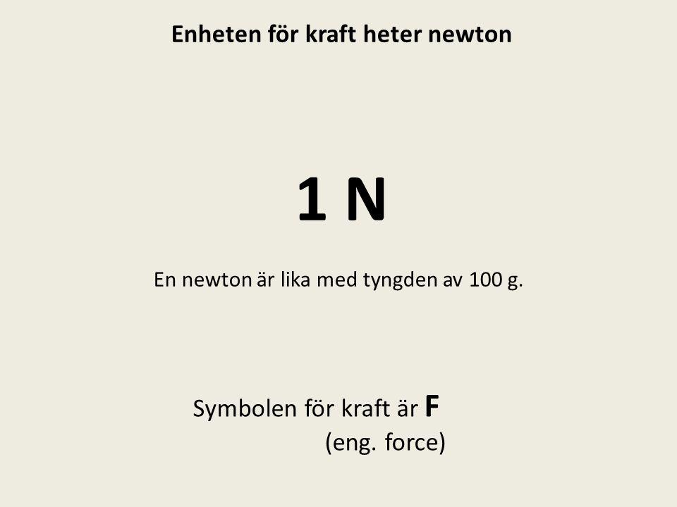 Enheten för kraft heter newton 1 N En newton är lika med tyngden av 100 g. Symbolen för kraft är F (eng. force)