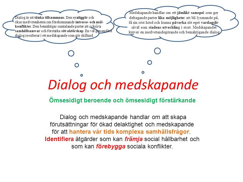 Dialog och medskapande Ömsesidigt beroende och ömsesidigt förstärkande Dialog är att tänka tillsammans.