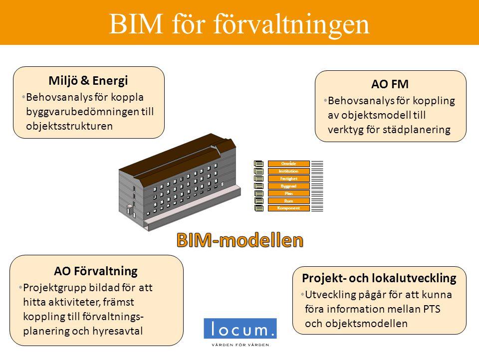 BIM för förvaltningen Område Institution Fastighet Byggnad Plan Rum Komponent AO FM • Behovsanalys för koppling av objektsmodell till verktyg för städ
