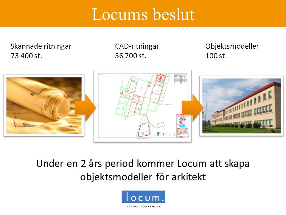 Locums beslut Skannade ritningar 73 400 st. CAD-ritningar 56 700 st. Objektsmodeller 100 st. Under en 2 års period kommer Locum att skapa objektsmodel