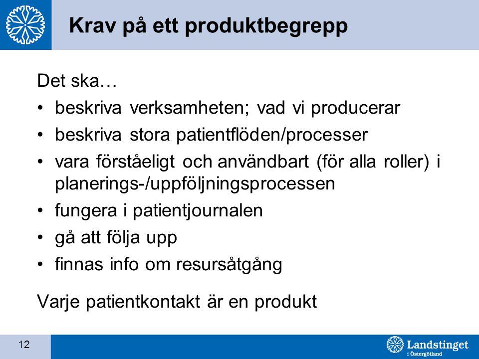 12 Krav på ett produktbegrepp Det ska… •beskriva verksamheten; vad vi producerar •beskriva stora patientflöden/processer •vara förståeligt och användb