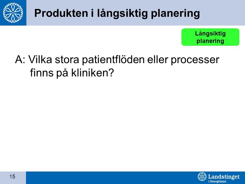 15 Långsiktig planering A: Vilka stora patientflöden eller processer finns på kliniken? Produkten i långsiktig planering