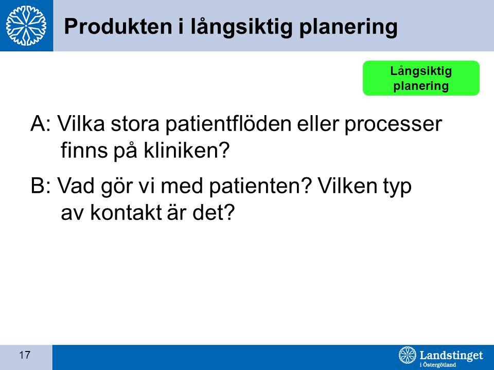 17 Långsiktig planering A: Vilka stora patientflöden eller processer finns på kliniken? B: Vad gör vi med patienten? Vilken typ av kontakt är det? Pro