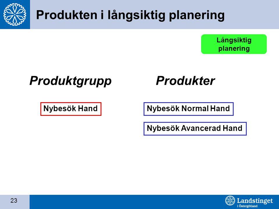 23 Produkter Nybesök Normal Hand Långsiktig planering Nybesök Avancerad Hand Produktgrupp Nybesök Hand Produkten i långsiktig planering