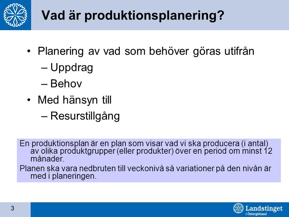 3 Vad är produktionsplanering? •Planering av vad som behöver göras utifrån –Uppdrag –Behov •Med hänsyn till –Resurstillgång En produktionsplan är en p