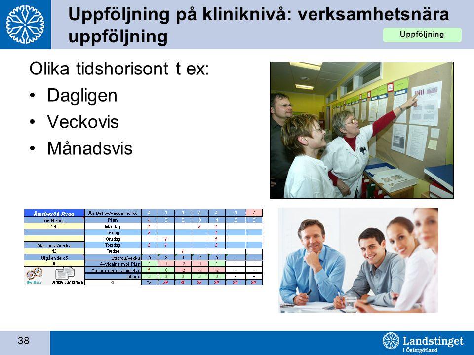 38 Uppföljning på kliniknivå: verksamhetsnära uppföljning Olika tidshorisont t ex: •Dagligen •Veckovis •Månadsvis Uppföljning