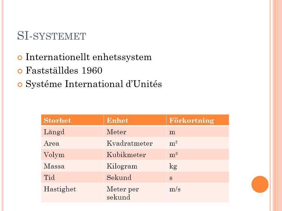 SI- SYSTEMET Internationellt enhetssystem Fastställdes 1960 Systéme International d'Unités StorhetEnhetFörkortning LängdMeterm AreaKvadratmeterm² Voly