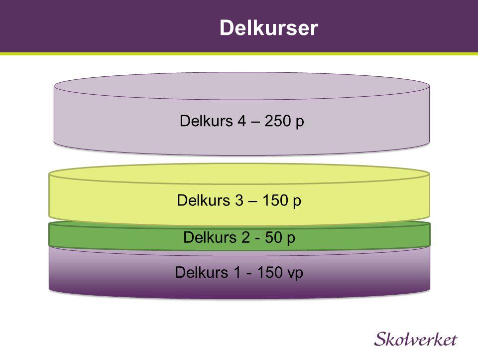 Delkurser Delkurs 1 - 150 vp Delkurs 2 - 50 p Delkurs 3 – 150 p Delkurs 4 – 250 p