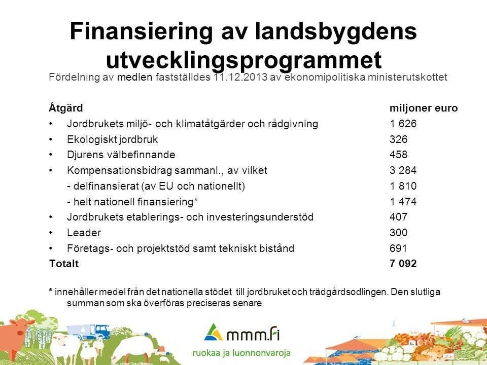 Finansiering av landsbygdens utvecklingsprogrammet Fördelning av medlen fastställdes 11.12.2013 av ekonomipolitiska ministerutskottet Åtgärdmiljoner e