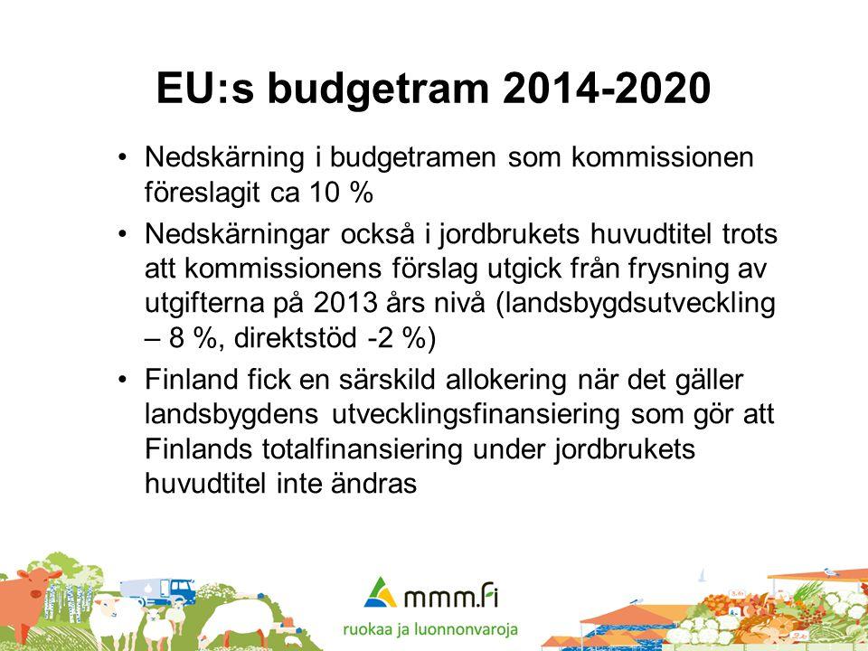 EU:s budgetram 2014-2020 •Nedskärning i budgetramen som kommissionen föreslagit ca 10 % •Nedskärningar också i jordbrukets huvudtitel trots att kommis