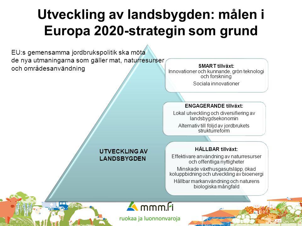 Utveckling av landsbygden: målen i Europa 2020-strategin som grund SMART tillväxt: Innovationer och kunnande, grön teknologi och forskning Sociala inn