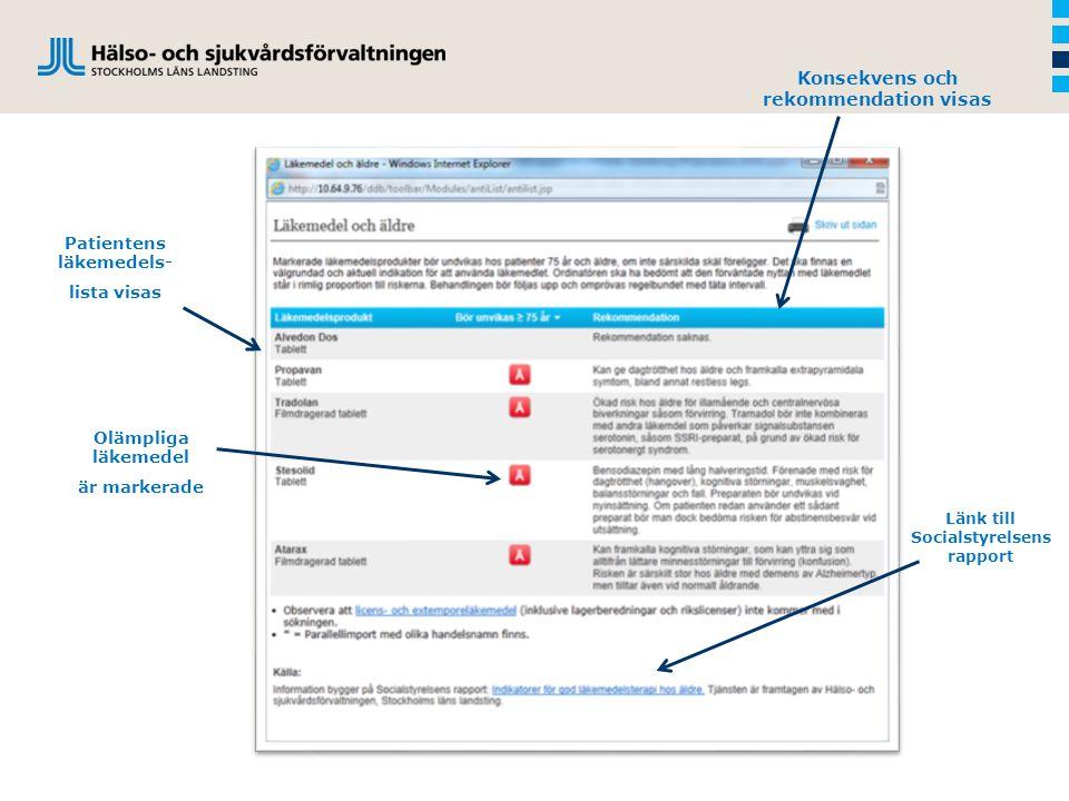 Patientens läkemedels- lista visas Olämpliga läkemedel är markerade Konsekvens och rekommendation visas Länk till Socialstyrelsens rapport