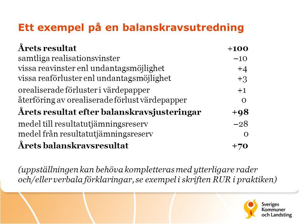 Ett exempel på en balanskravsutredning Årets resultat+100 samtliga realisationsvinster –10 vissa reavinster enl undantagsmöjlighet +4 vissa reaförluster enl undantagsmöjlighet +3 orealiserade förluster i värdepapper +1 återföring av orealiserade förlust värdepapper 0 Årets resultat efter balanskravsjusteringar +98 medel till resultatutjämningsreserv –28 medel från resultatutjämningsreserv 0 Årets balanskravsresultat +70 (uppställningen kan behöva kompletteras med ytterligare rader och/eller verbala förklaringar, se exempel i skriften RUR i praktiken)
