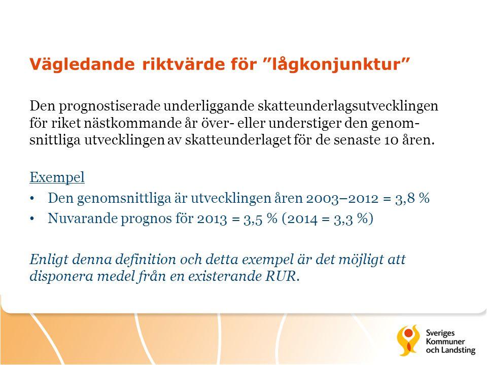 Rikets underliggande skatteunderlagsutveckling, tioårigt genomsnitt och årlig, SKL 130215 Förändring i procent per år