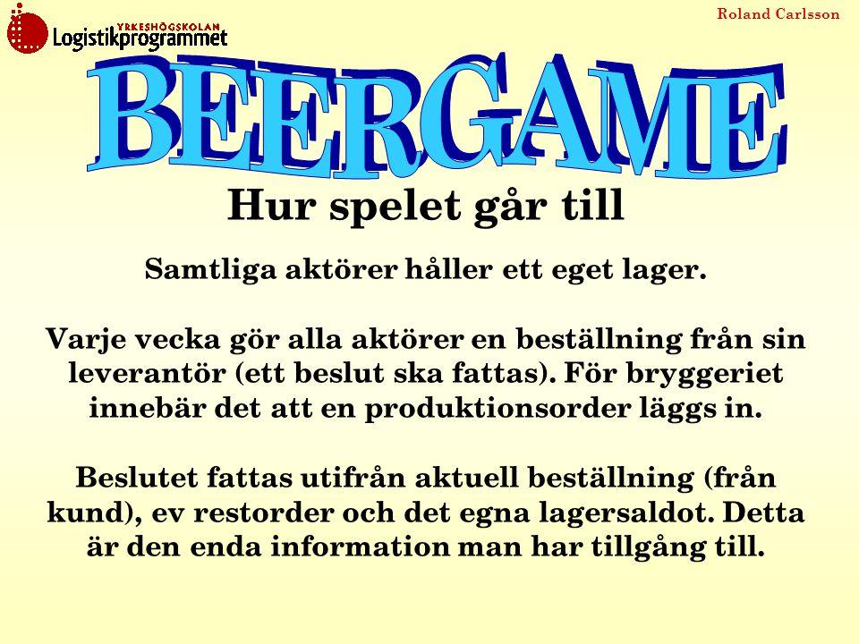 Roland Carlsson Hur spelet går till Nedanstående sköts automatiskt.
