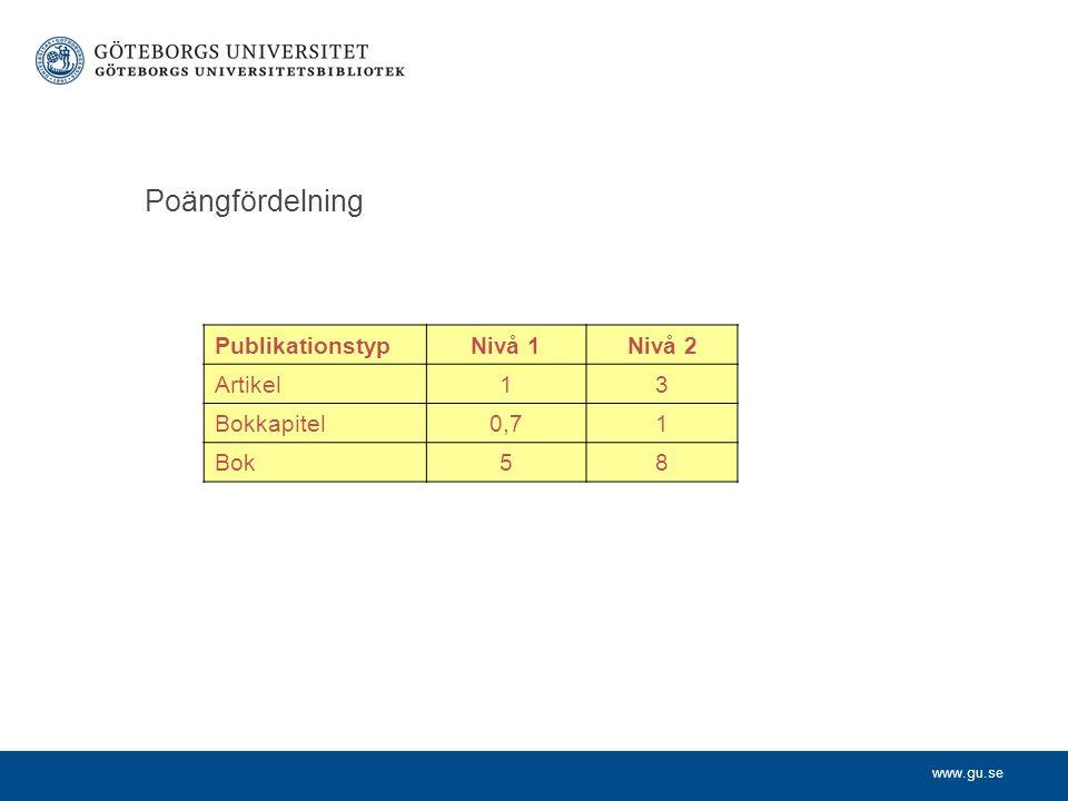 www.gu.se Poängfördelning PublikationstypNivå 1Nivå 2 Artikel13 Bokkapitel0,71 Bok58