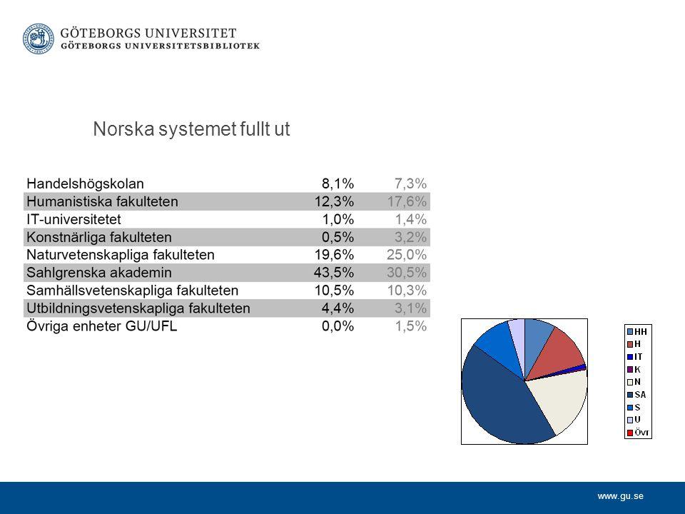 www.gu.se Norska systemet fullt ut