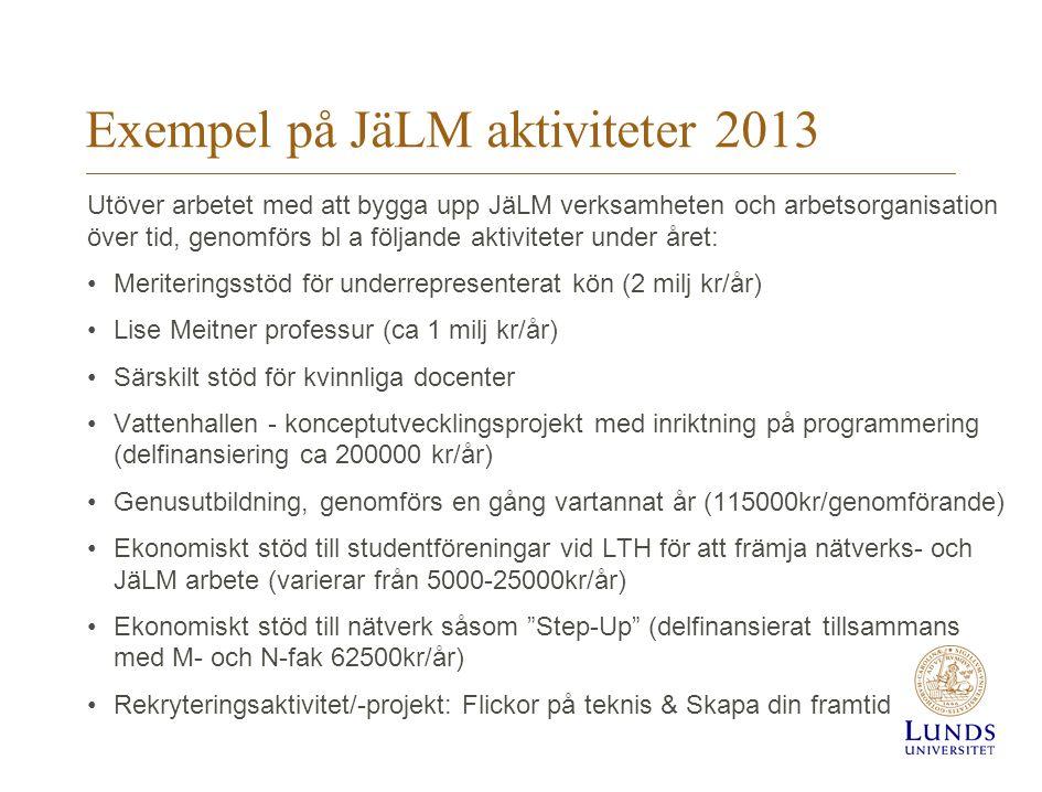 Exempel på JäLM aktiviteter 2013 Utöver arbetet med att bygga upp JäLM verksamheten och arbetsorganisation över tid, genomförs bl a följande aktivitet