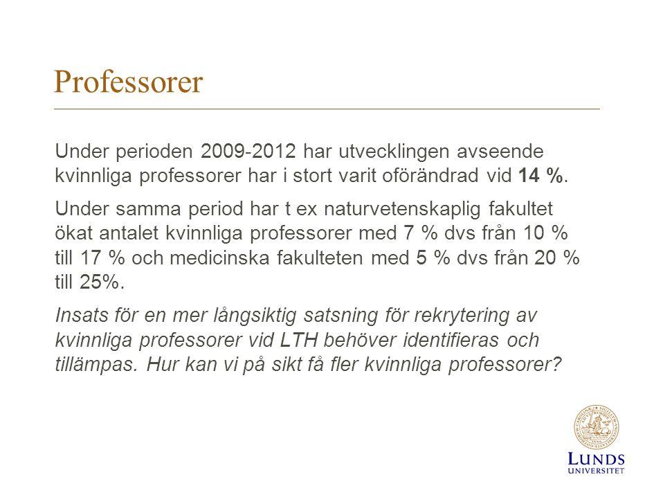 Professorer Under perioden 2009-2012 har utvecklingen avseende kvinnliga professorer har i stort varit oförändrad vid 14 %. Under samma period har t e