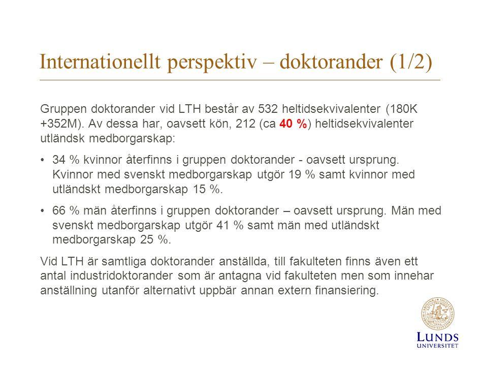 Internationellt perspektiv – doktorander (1/2) Gruppen doktorander vid LTH består av 532 heltidsekvivalenter (180K +352M). Av dessa har, oavsett kön,