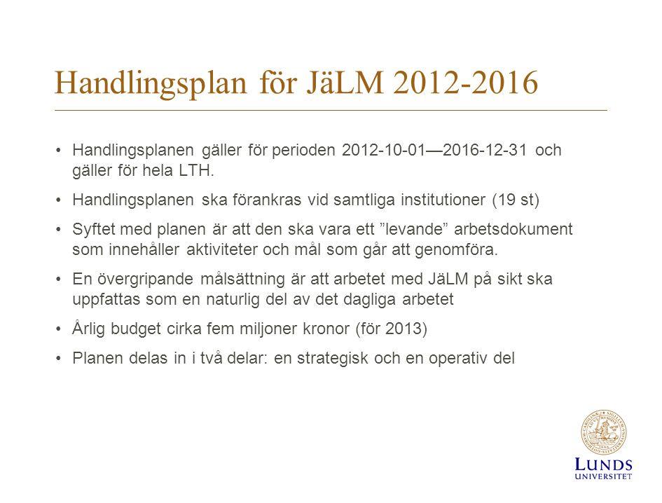 Handlingsplan – strategisk inriktning •Utgår från LTH:s strategiska plan (bl a fakultetens värdegrund, viljeinriktning och övergripande mål) och LU:s jämställdhetspolicy (insatsområden) •Fem år - följer LTH:s strategiska plan (2012-2016) avseende långsiktiga inriktningar och mål •Återrapportering för femårs perioden avseende genomförda aktiviteter och måluppfyllelse – klart till januari 2017