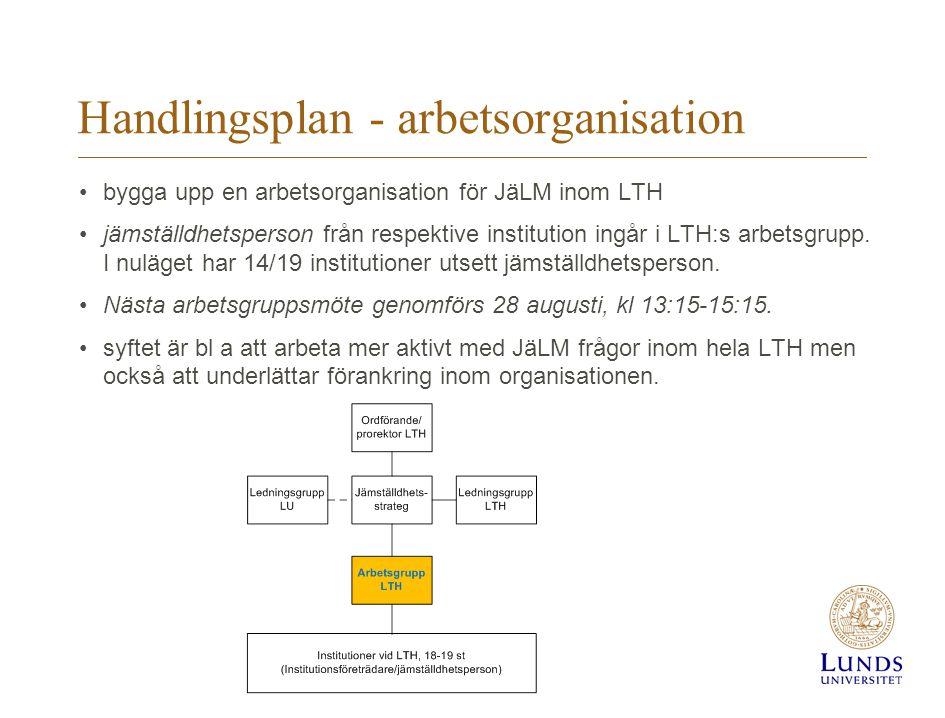 Handlingsplan - arbetsorganisation •bygga upp en arbetsorganisation för JäLM inom LTH •jämställdhetsperson från respektive institution ingår i LTH:s a