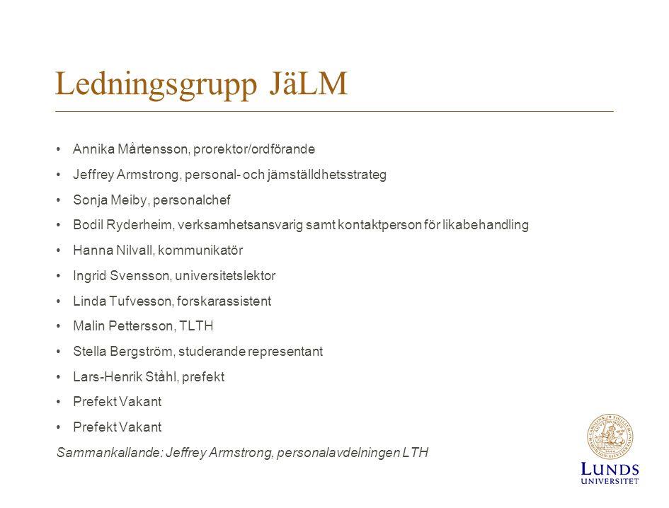Ledningsgrupp JäLM •Annika Mårtensson, prorektor/ordförande •Jeffrey Armstrong, personal- och jämställdhetsstrateg •Sonja Meiby, personalchef •Bodil R