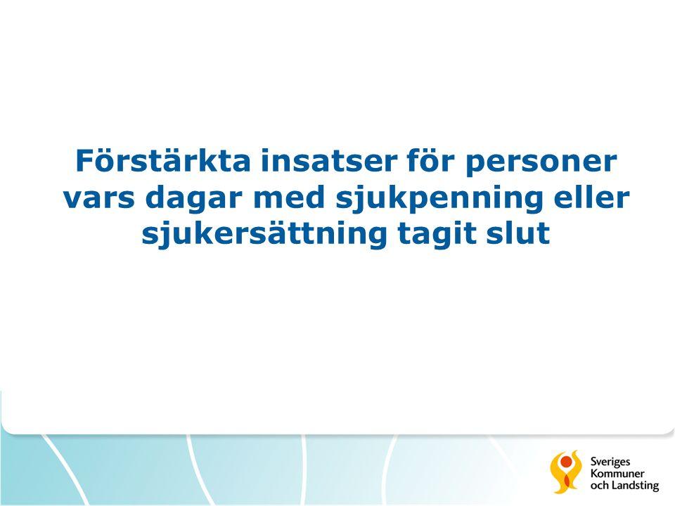 Introduktionsprogram vid Arbetsförmedlingen - Nytt program fr.o.m.