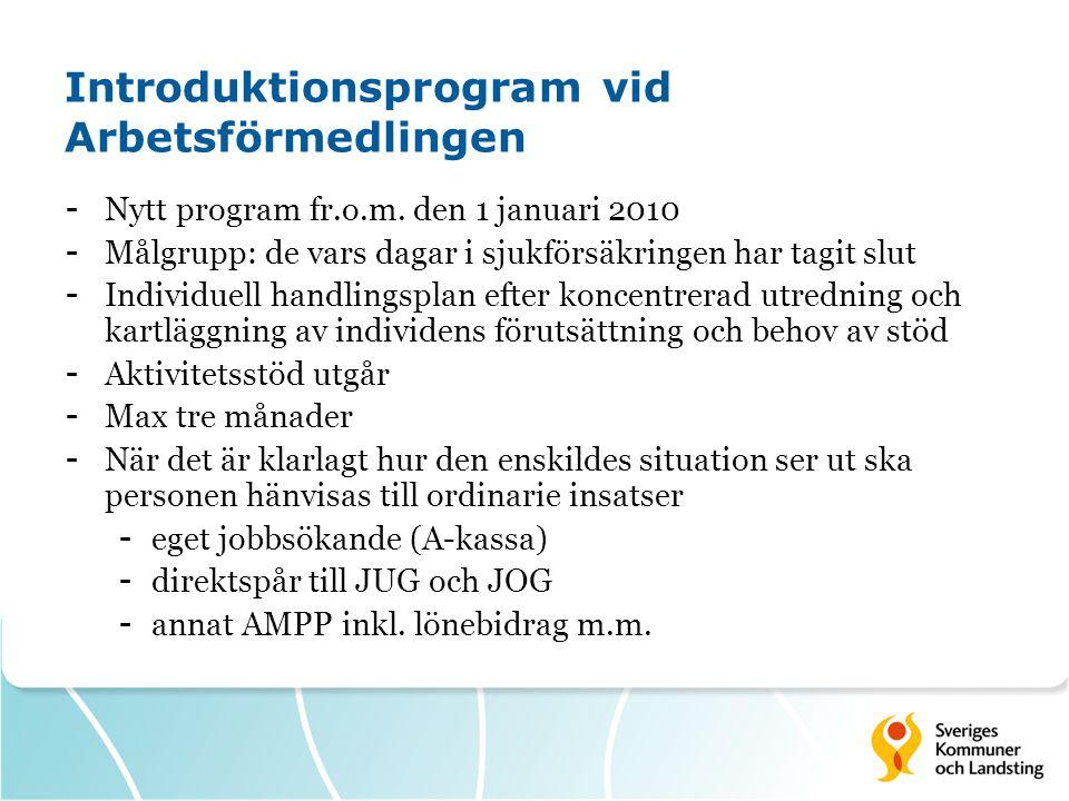 Introduktionsprogram vid Arbetsförmedlingen - Nytt program fr.o.m. den 1 januari 2010 - Målgrupp: de vars dagar i sjukförsäkringen har tagit slut - In