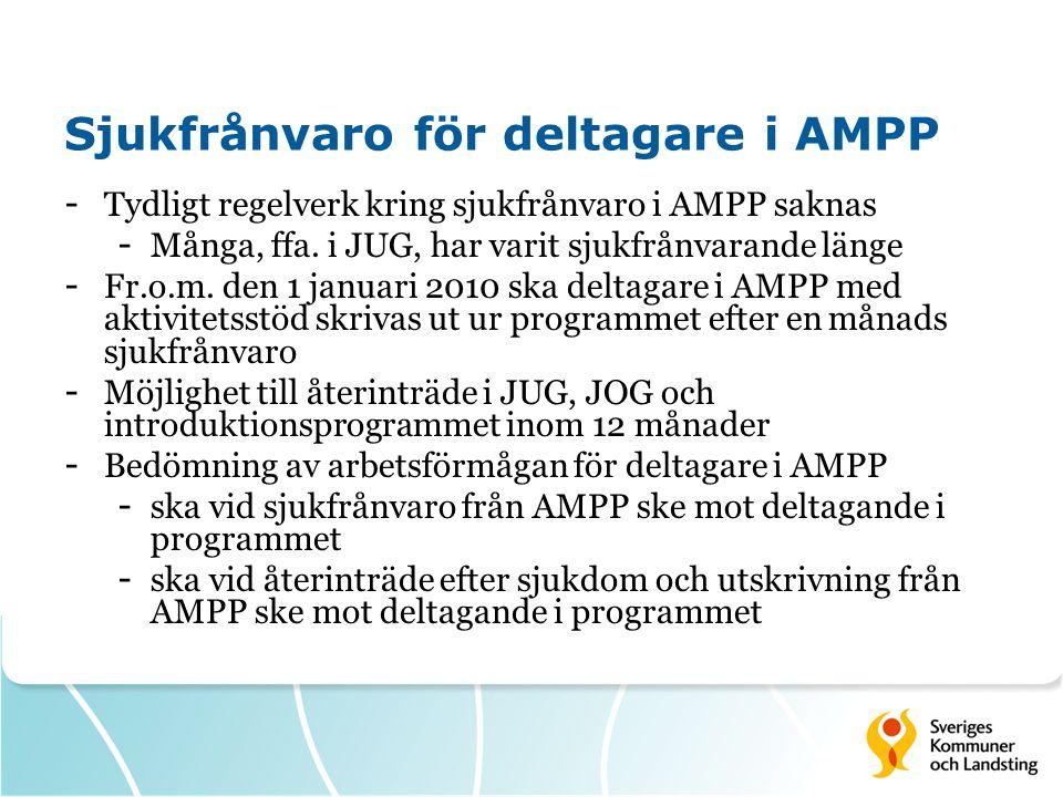 Sjukfrånvaro för deltagare i AMPP - Tydligt regelverk kring sjukfrånvaro i AMPP saknas - Många, ffa. i JUG, har varit sjukfrånvarande länge - Fr.o.m.