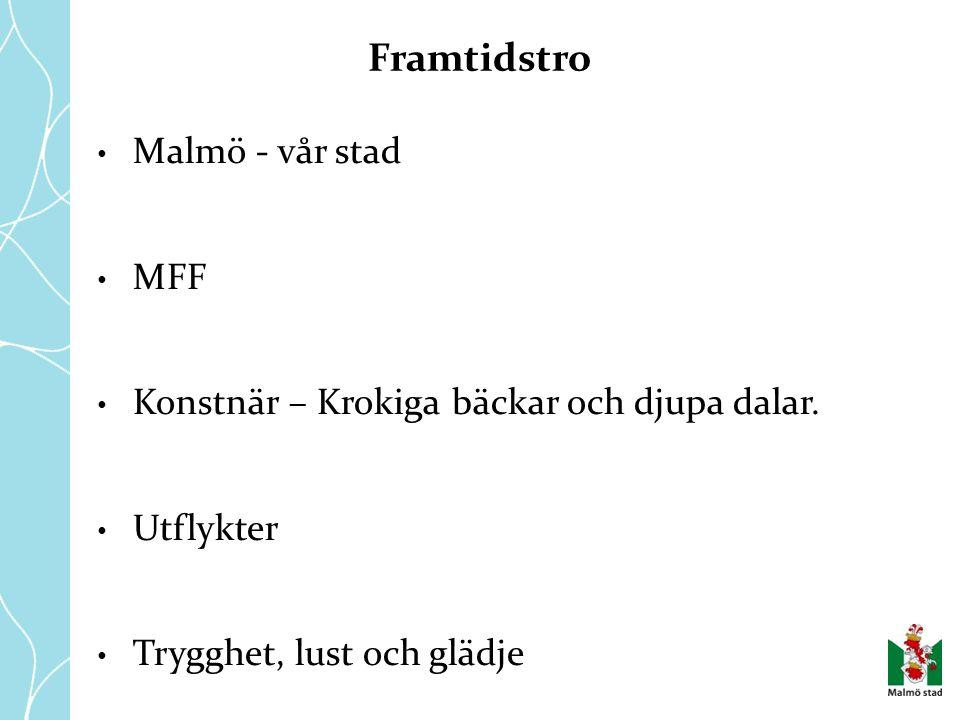 Framtidstro • Malmö - vår stad • MFF • Konstnär – Krokiga bäckar och djupa dalar.