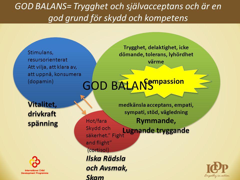 GOD BALANS= Trygghet och självacceptans och är en god grund för skydd och kompetens Stimulans, resursorienterat Att vilja, att klara av, att uppnå, ko