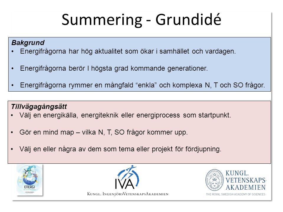 Summering - Grundidé Bakgrund •Energifrågorna har hög aktualitet som ökar i samhället och vardagen. •Energifrågorna berör I högsta grad kommande gener
