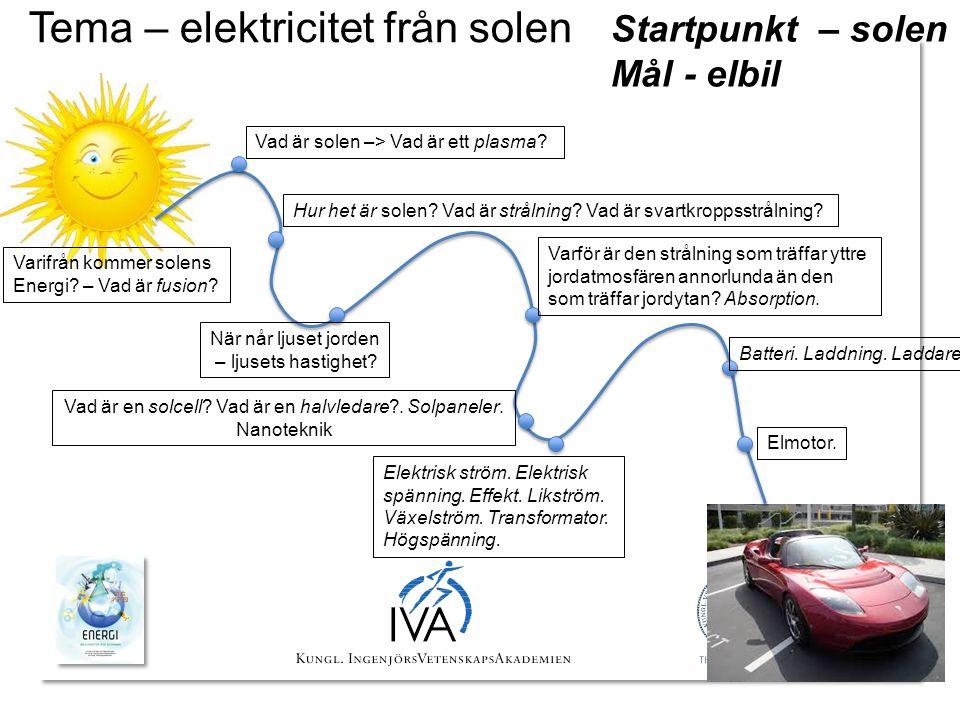 Tema – elektricitet från solen Startpunkt – solen Mål - elbil Varifrån kommer solens Energi? – Vad är fusion? Vad är solen –> Vad är ett plasma? Hur h
